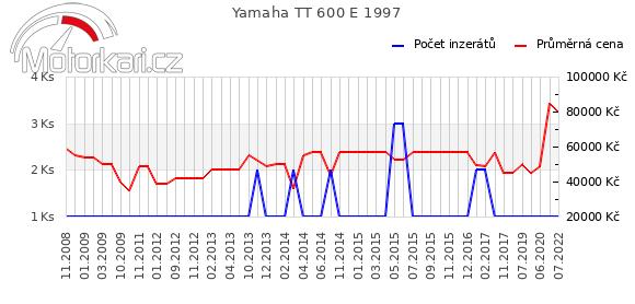Yamaha TT 600 E 1997