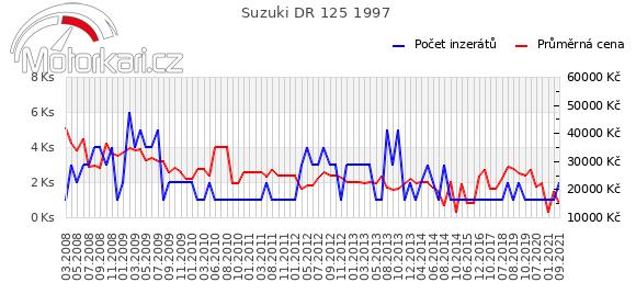 Suzuki DR 125 1997