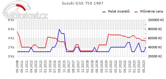 Suzuki GSX 750 1997