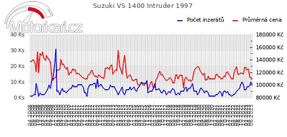 Suzuki VS 1400 Intruder 1997