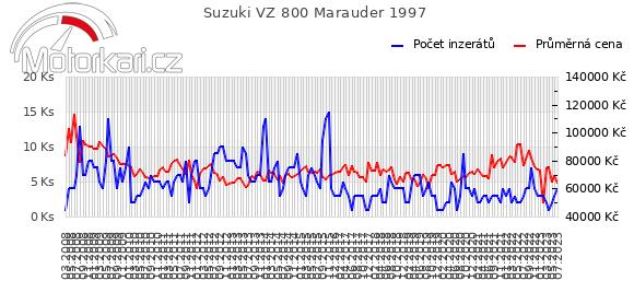 Suzuki VZ 800 Marauder 1997