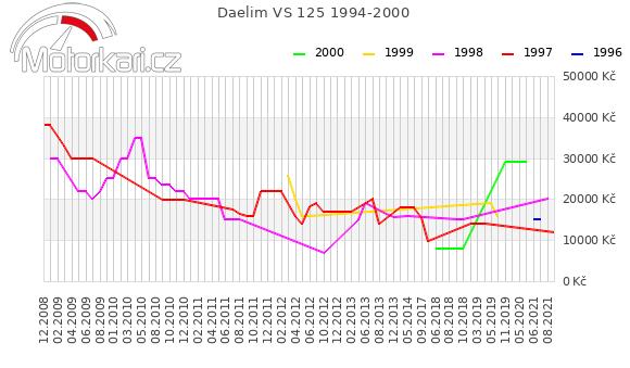 Daelim VS 125 1994-2000