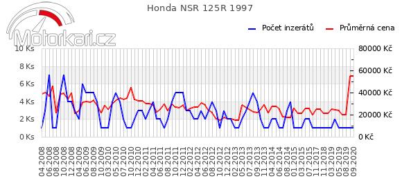 Honda NSR 125R 1997