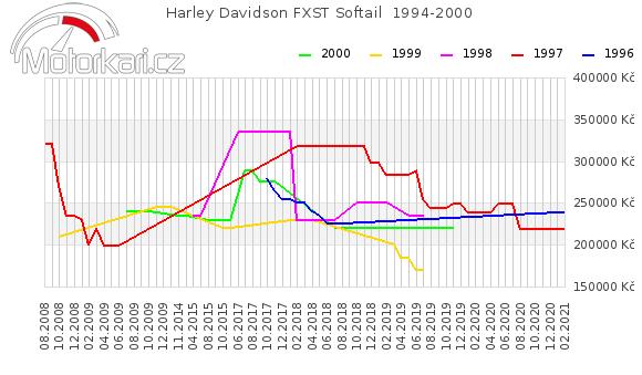 Harley Davidson FXST Softail  1994-2000