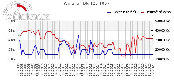 Yamaha TDR 125 1997