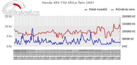 Honda XRV 750 Africa Twin 1997