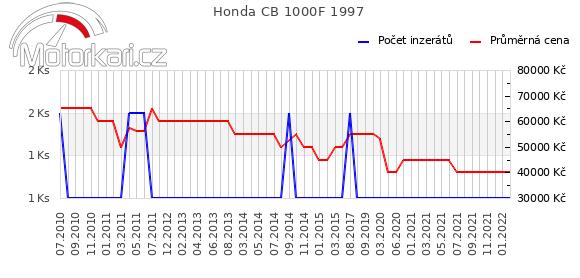 Honda CB 1000F 1997