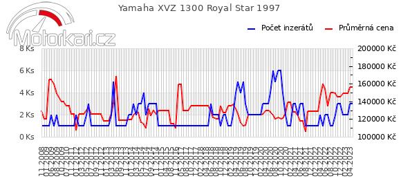 Yamaha XVZ 1300 Royal Star 1997