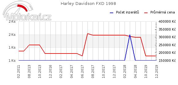 Harley Davidson FXD 1998