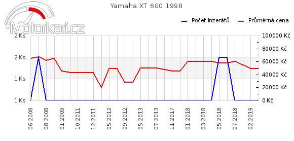 Yamaha XT 600 1998