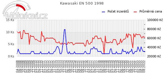 Kawasaki EN 500 1998