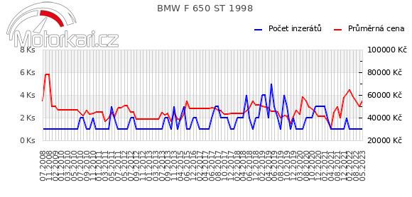 BMW F 650 ST 1998