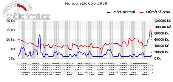 Honda SLR 650 1998