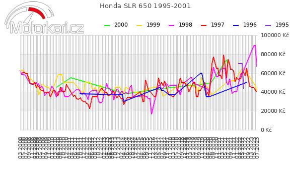 Honda SLR 650 1995-2001