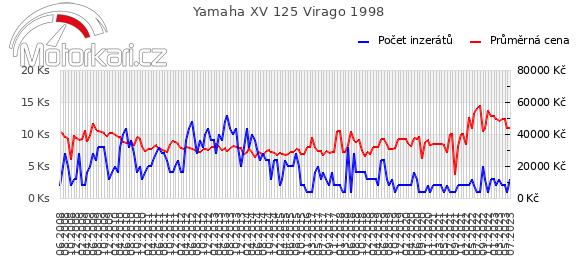 Yamaha XV 125 Virago 1998