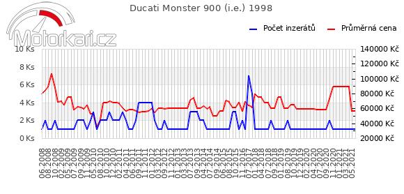 Ducati Monster 900 (i.e.) 1998
