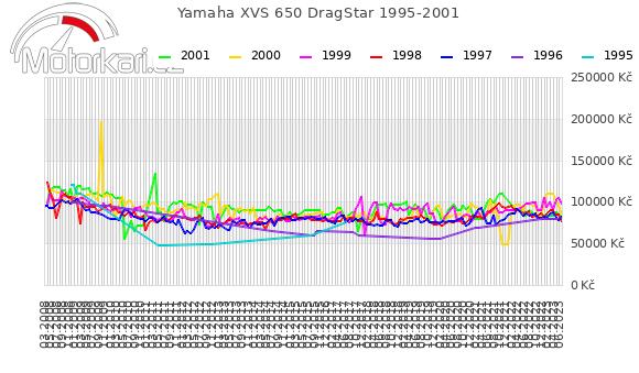 Yamaha XVS 650 DragStar 1995-2001