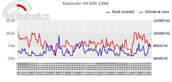 Kawasaki VN 800 1998
