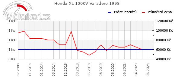 Honda XL 1000V Varadero 1998