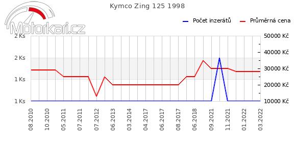 Kymco Zing 125 1998