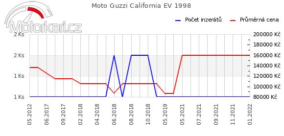 Moto Guzzi California EV 1998