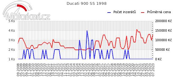 Ducati 900 SS 1998