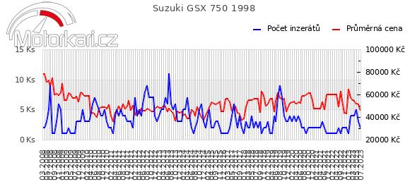 Suzuki GSX 750 1998