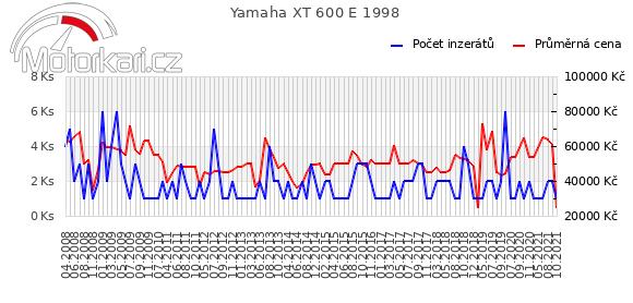 Yamaha XT 600 E 1998
