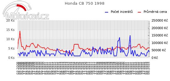 Honda CB 750 1998