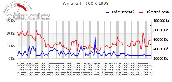 Yamaha TT 600 R 1998