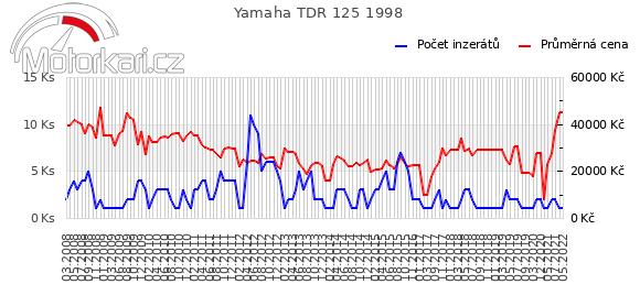 Yamaha TDR 125 1998