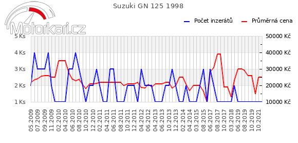 Suzuki GN 125 1998