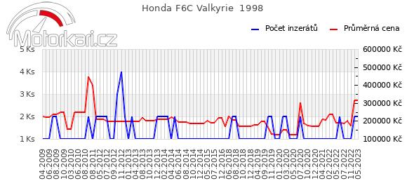 Honda F6C Valkyrie  1998