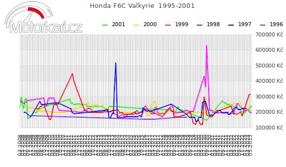 Honda F6C Valkyrie  1995-2001