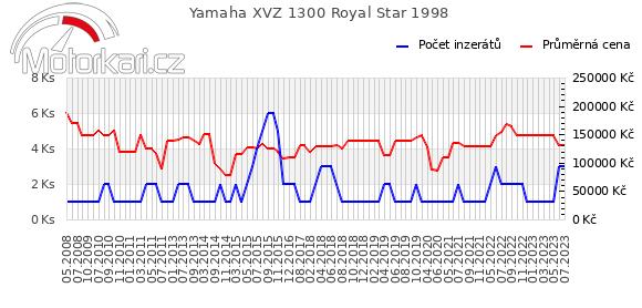 Yamaha XVZ 1300 Royal Star 1998