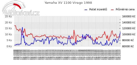 Yamaha XV 1100 Virago 1998