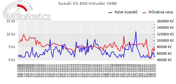 Suzuki VS 800 Intruder 1998