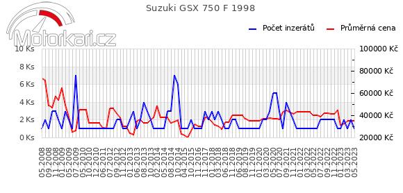 Suzuki GSX 750 F 1998