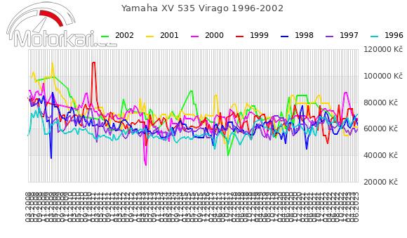 Yamaha XV 535 Virago 1996-2002