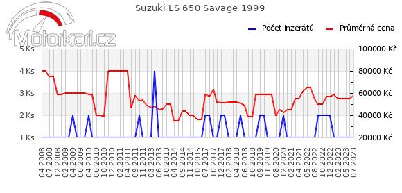 Suzuki LS 650 Savage 1999