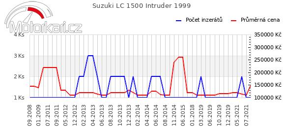 Suzuki LC 1500 Intruder 1999