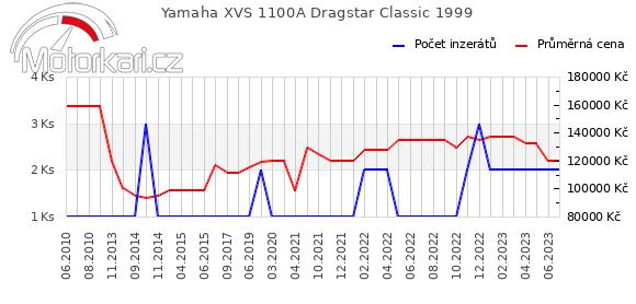 Yamaha XVS 1100A Dragstar Classic 1999