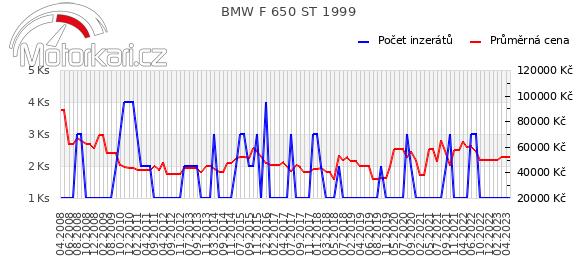 BMW F 650 ST 1999