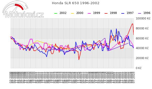 Honda SLR 650 1996-2002
