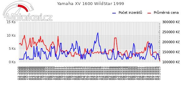 Yamaha XV 1600 WildStar 1999