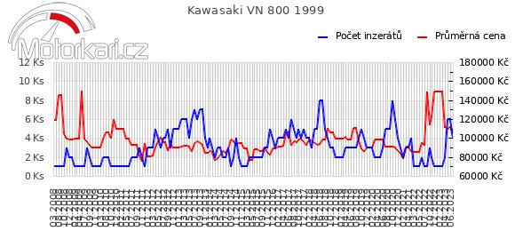 Kawasaki VN 800 1999