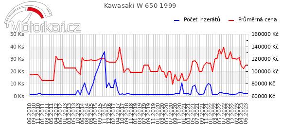 Kawasaki W 650 1999
