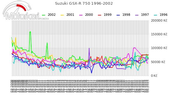 Suzuki GSX-R 750 1996-2002