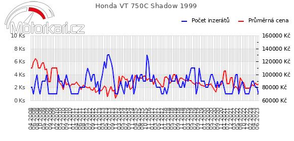 Honda VT 750C Shadow 1999