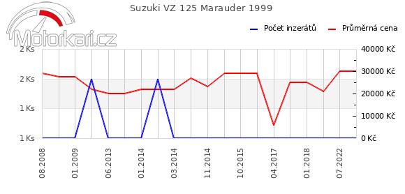 Suzuki VZ 125 Marauder 1999